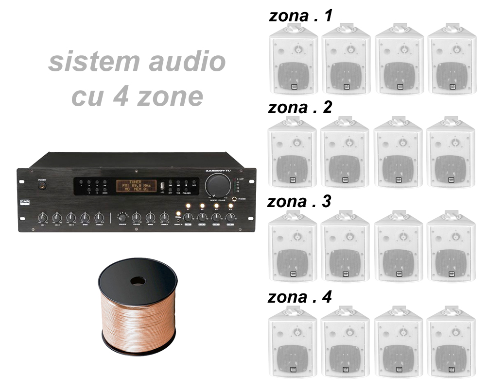 Sistem Audio Ambiental cu 4 Zone si 16 Boxe